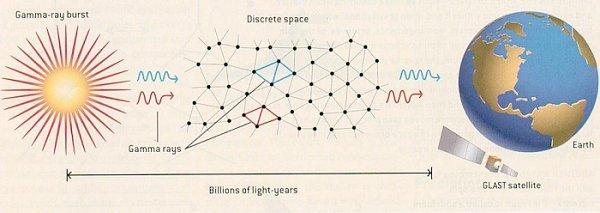 Quantum Foam and Loop Quantum Gravity