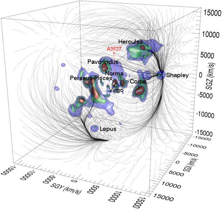 Virgo Supercluster vs Laniakea Virgo Supercluster Density
