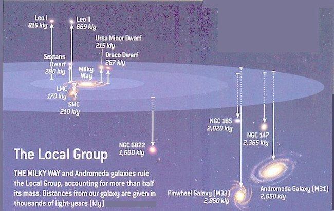 Worksheet. Superclusters  The Virgo Supercluster