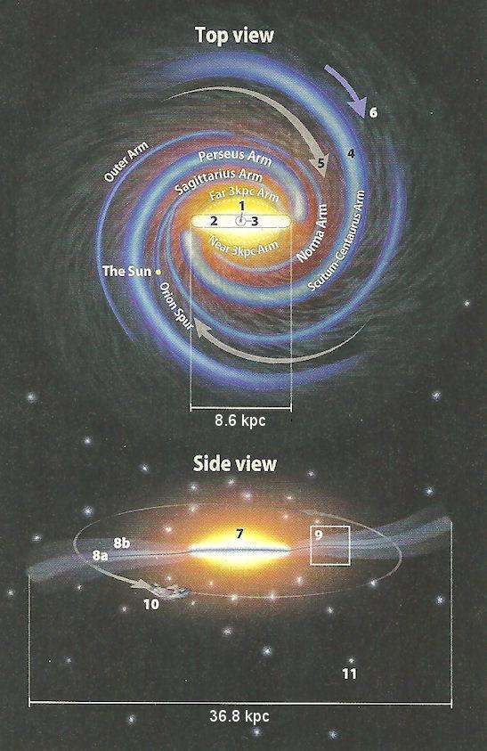 three galaxies diagraman of - photo #33