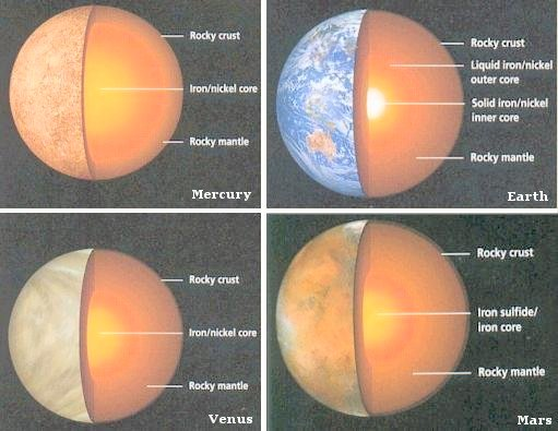layers of planet mercury - photo #27