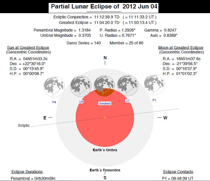 pandora planets aligned - photo #33