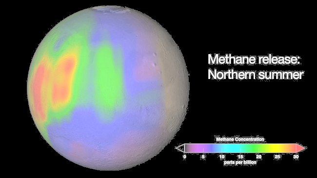 Methane on Mars, Global