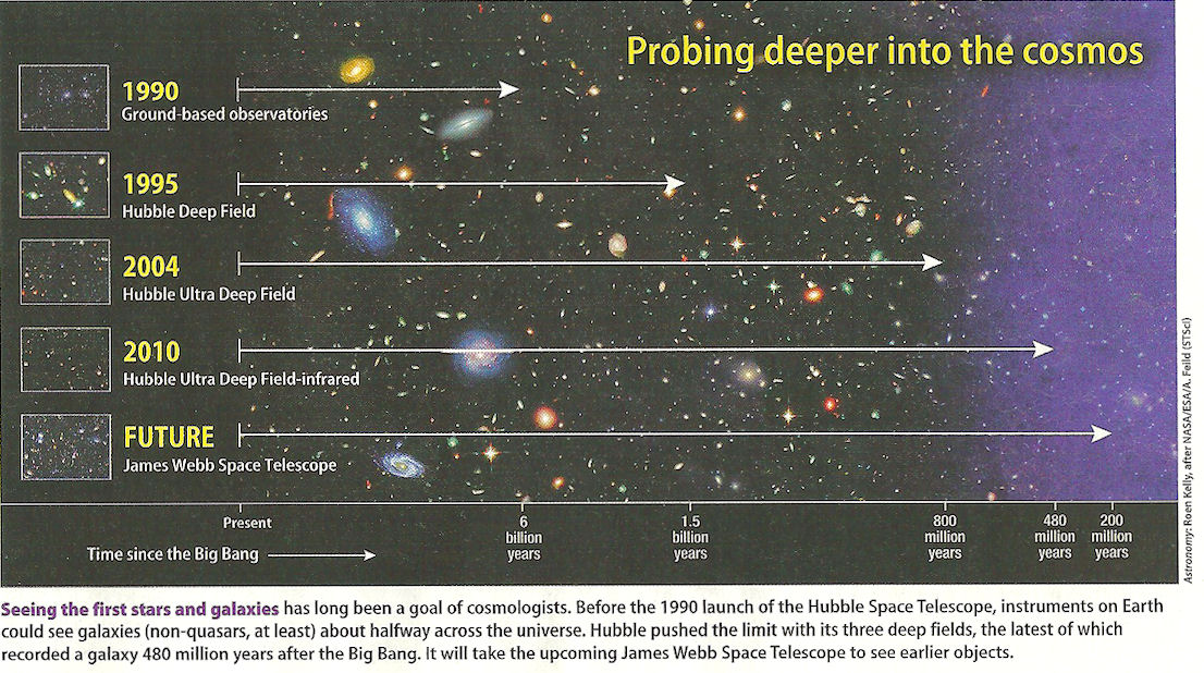 Dark Energy: The Biggest Mystery in the Universe