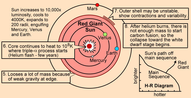Red Giant 2