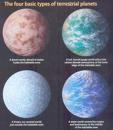 all types of planets - photo #5