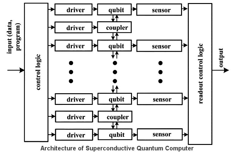 Awesome Quantum Machine Learning | awesome-quantum-machine ... on