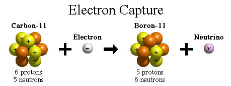 Various Proton 1