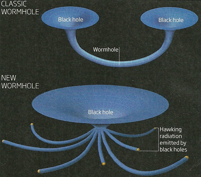 black holes radiation - photo #42