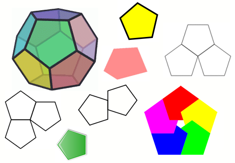 Dodecahedron Analogy