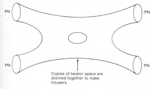 Twistor Diagram