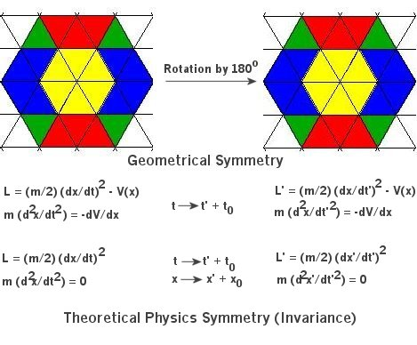 I15-65-symmetry.jpg