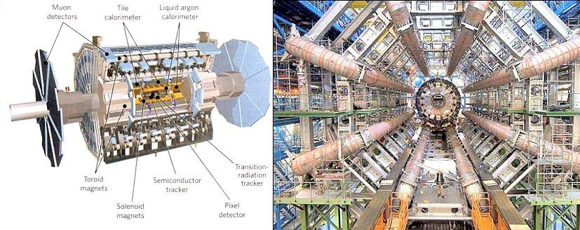 http://universe-review.ca/I15-70-LHC,Atlas.jpg
