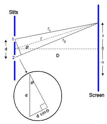 iron phase diagram critical point wiring diagram